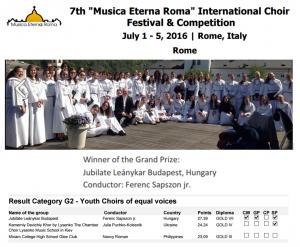 Musica Eterna Roma 2016_